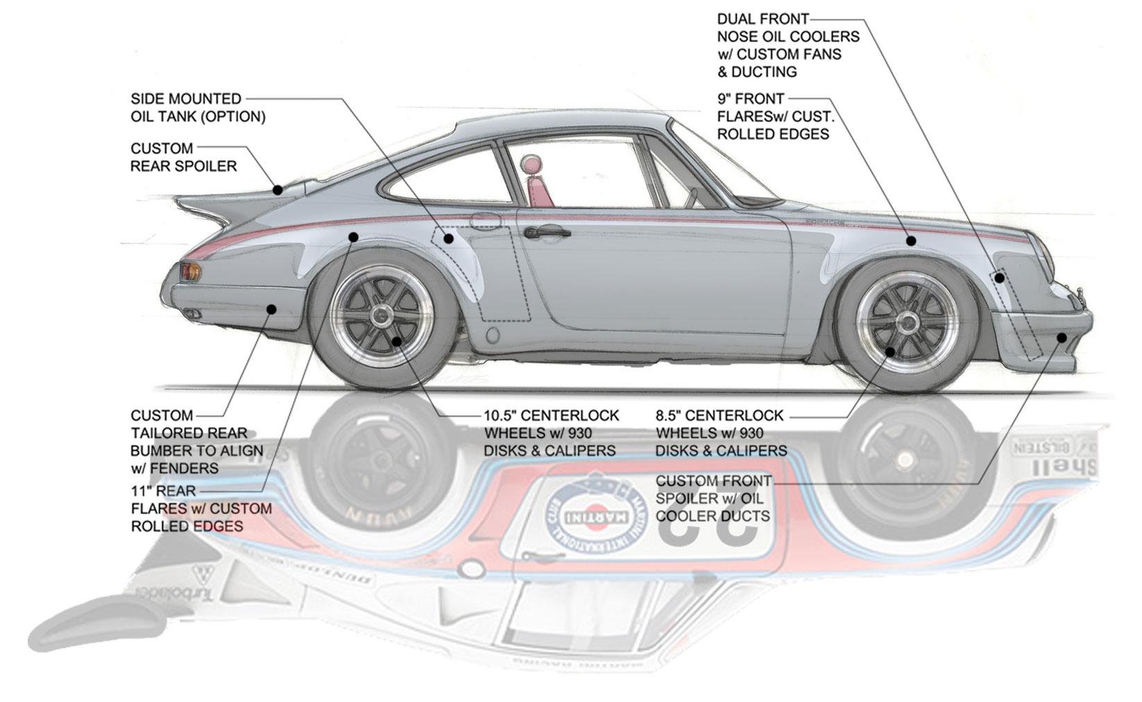 C9 Porsche 911 RS Turbo concept